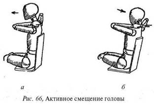 Остеохондроз ушла боль в спине отказала правая нога. Воротник шанца при ше
