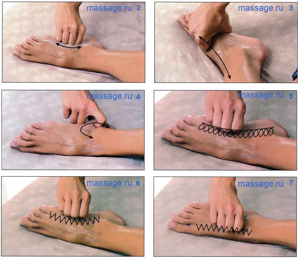 Удаление косточек на ногах лазером: эффективность ...